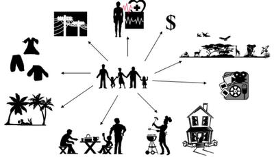 Resultado de imagen de indicadores sociales